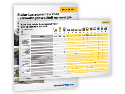Fluke Power Quality brochure